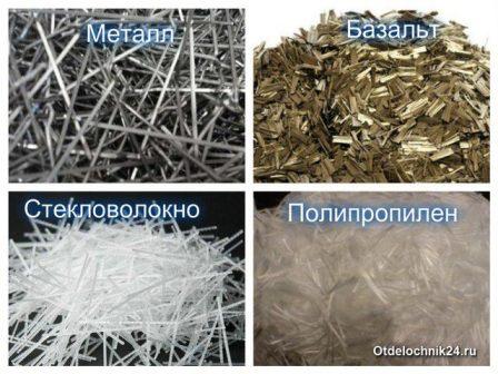 виды фиброволокна